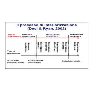 processo_inter_der